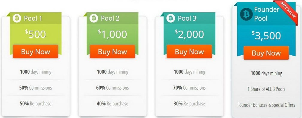 bitclub-network-pool-prices