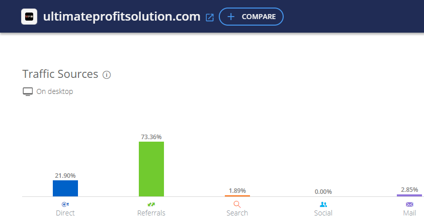 ultimate-profit-solutions-traffic-sources